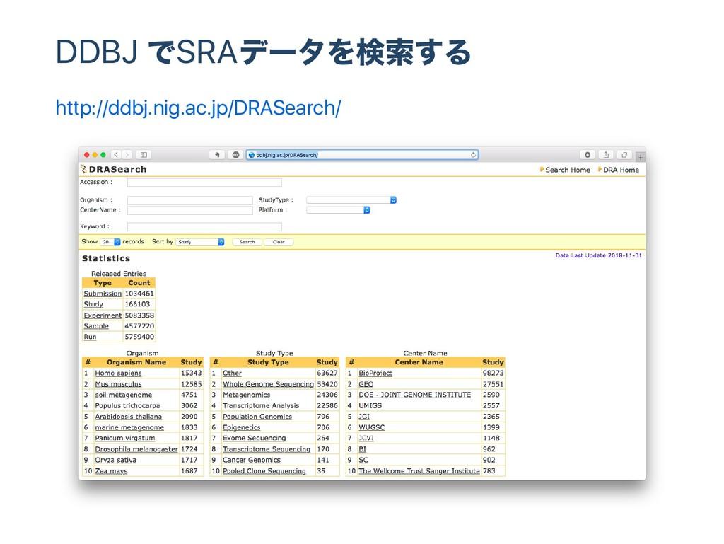 DDBJ でSRA デー タを検索する http://ddbj.nig.ac.jp/DRASe...