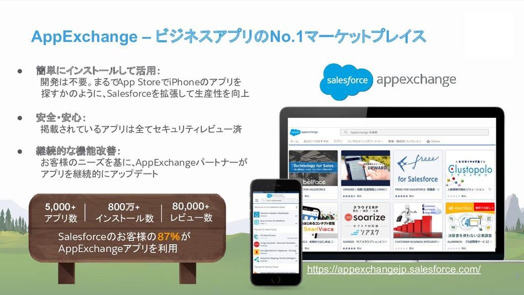 ● 簡単にインストールして活用: 開発は不要。まるでApp StoreでiPhoneのアプリを...