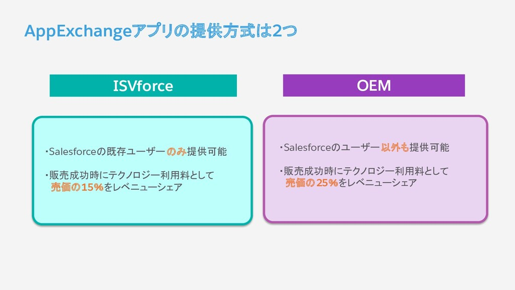 AppExchangeアプリの提供方式は2つ ・Salesforceの既存ユーザーのみ提供可能...