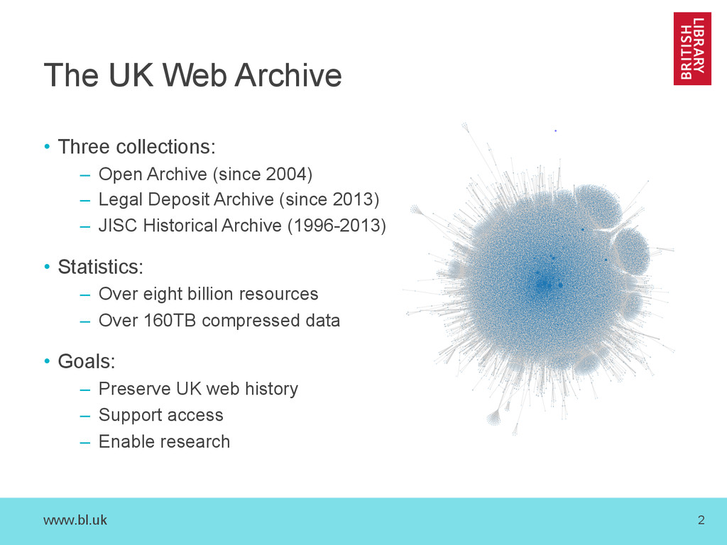 www.bl.uk 2 The UK Web Archive •  Three collect...