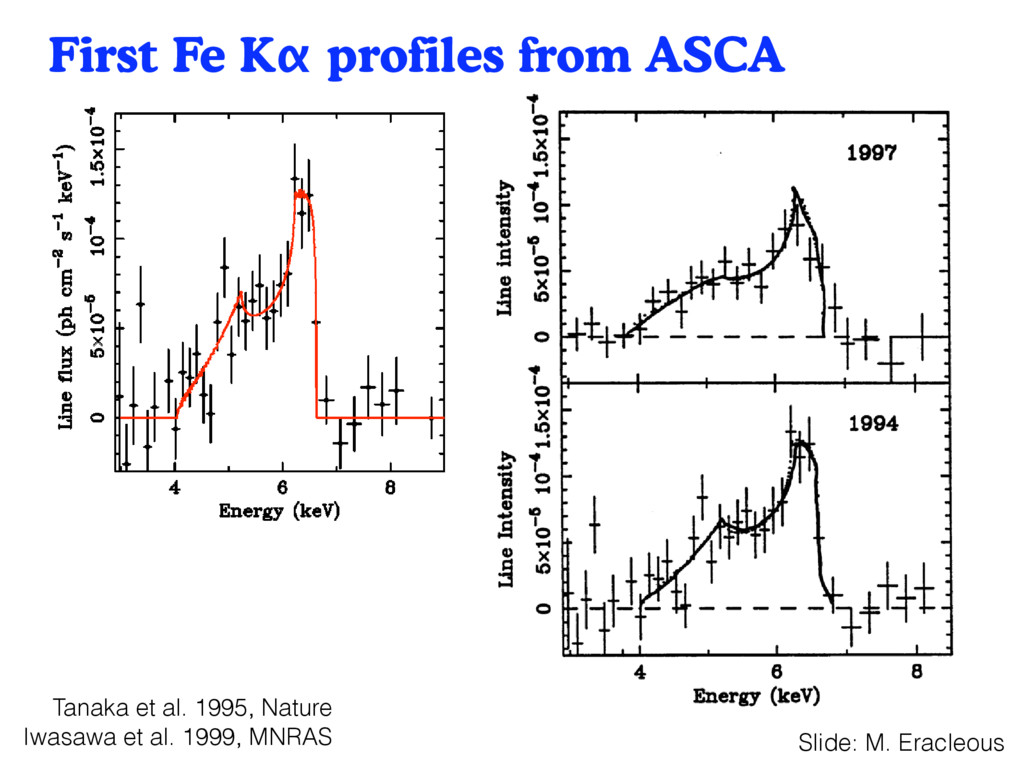First Fe Kα profiles from ASCA 43 Slide: M. Era...