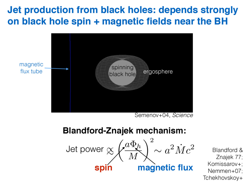 Jet production from black holes: depends strong...