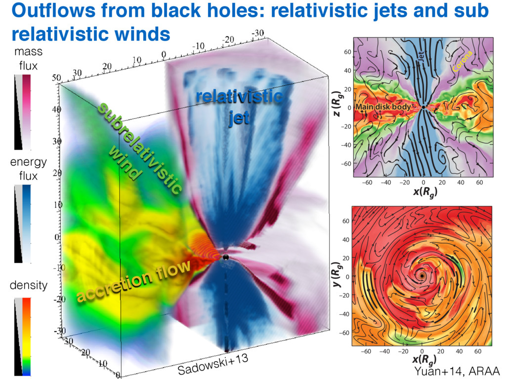 wski et al. mass flux energy flux density al. htt...