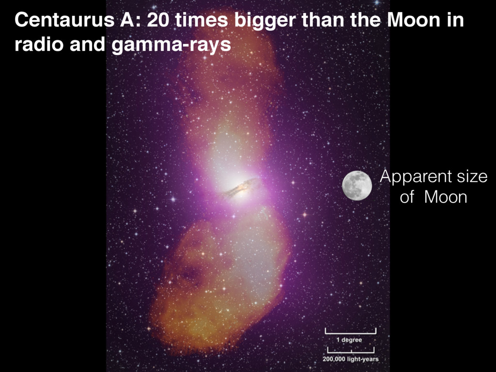 Apparent size of Moon Centaurus A: 20 times big...