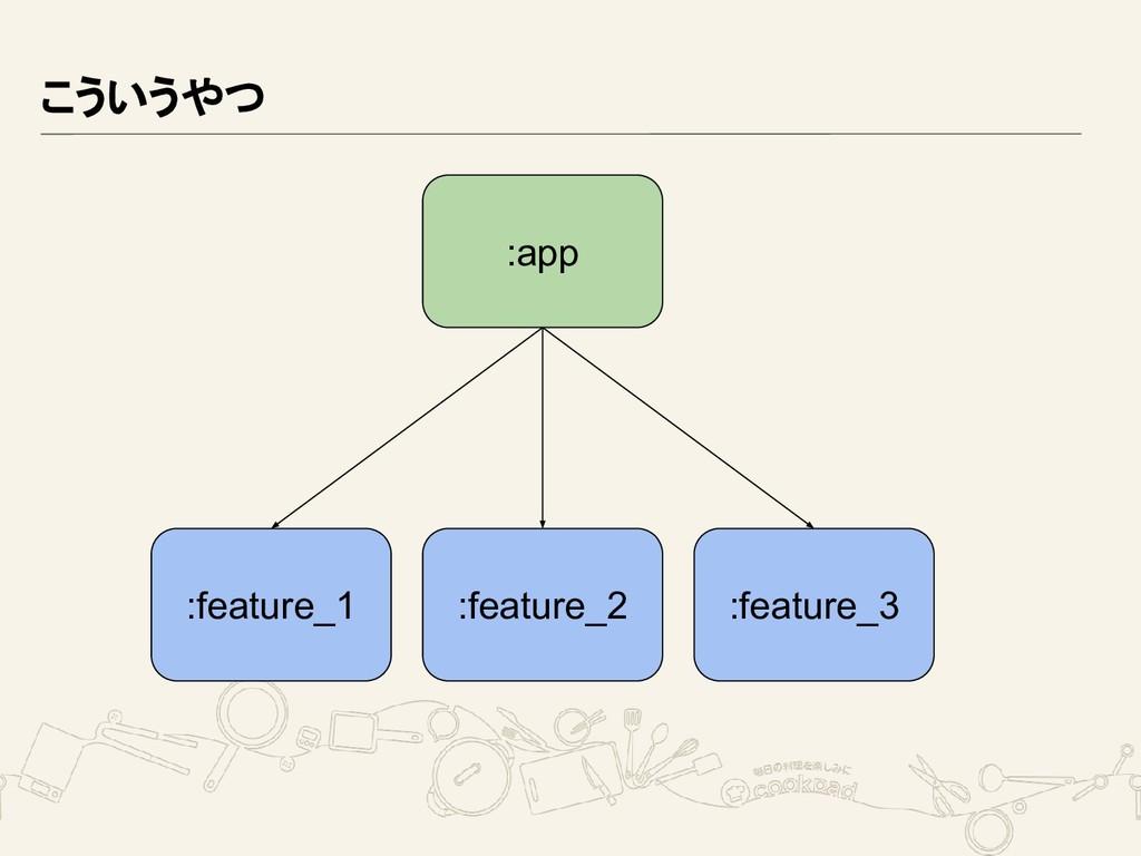 こういうやつ :app :feature_1 :feature_2 :feature_3
