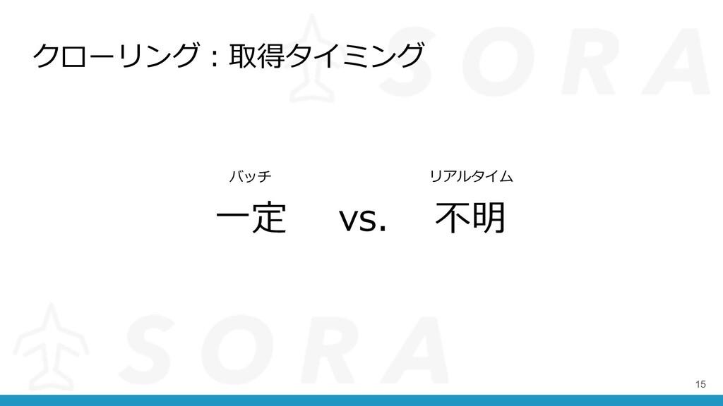 クローリング︓取得タイミング 15 ⼀定 vs. 不明 バッチ リアルタイム