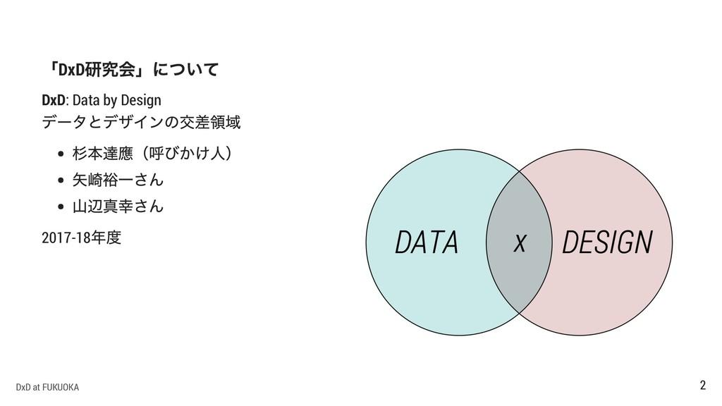 DxD DxD: Data by Design 2017-18 DxD at FUKUOKA 2