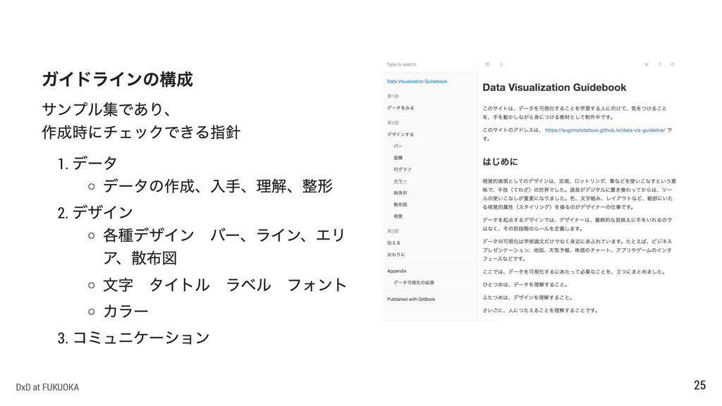 1. 2. 3. DxD at FUKUOKA 25