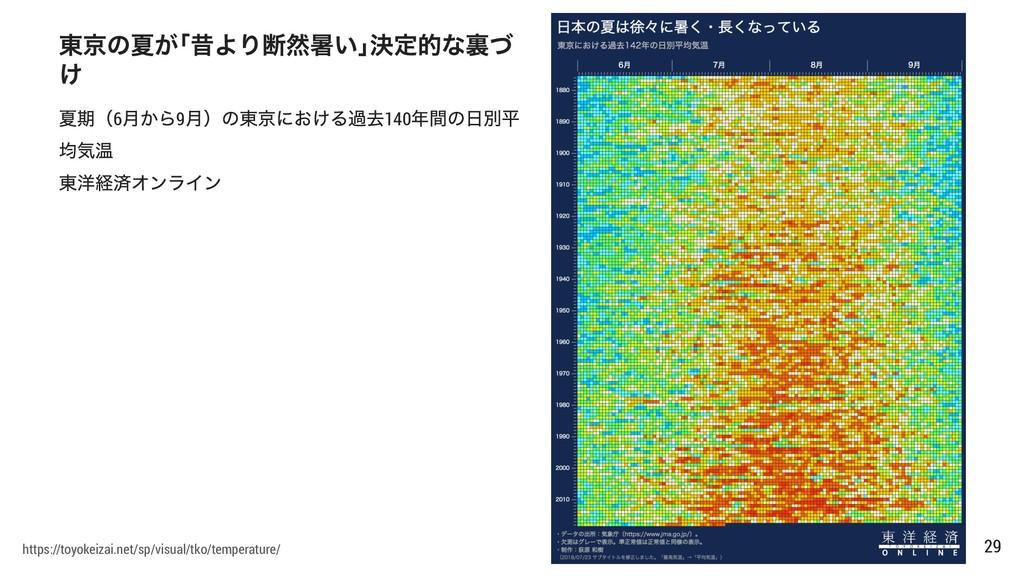 6 9 140 https://toyokeizai.net/sp/visual/tko/te...