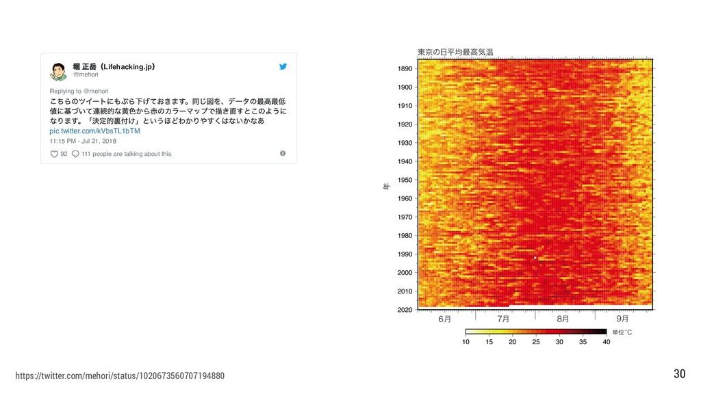 Lifehacking.jp @mehori Replying to @mehori pic....
