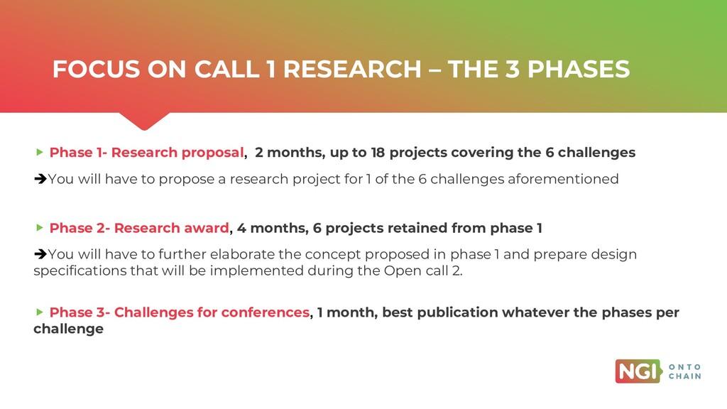 | ONTOCHAIN.NGI.EU Phase 1- Research proposal, ...