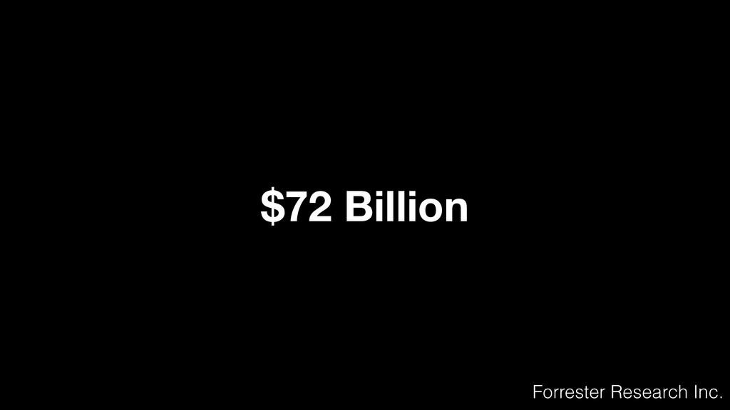 $72 Billion Forrester Research Inc.