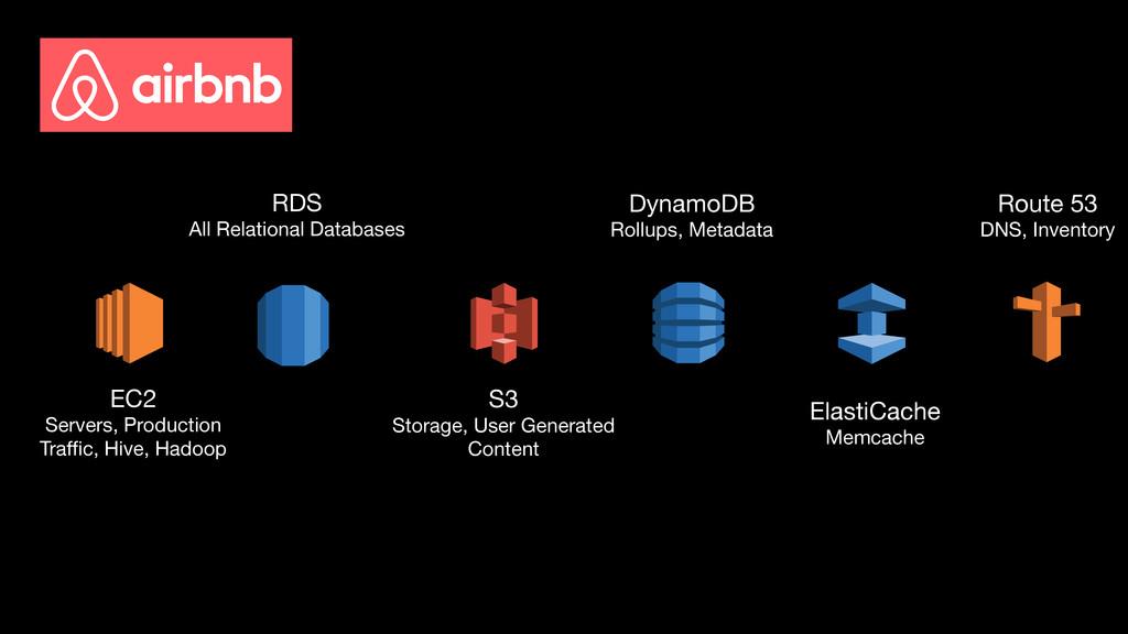 EC2   Servers, Production Traffic, Hive, Hadoop...