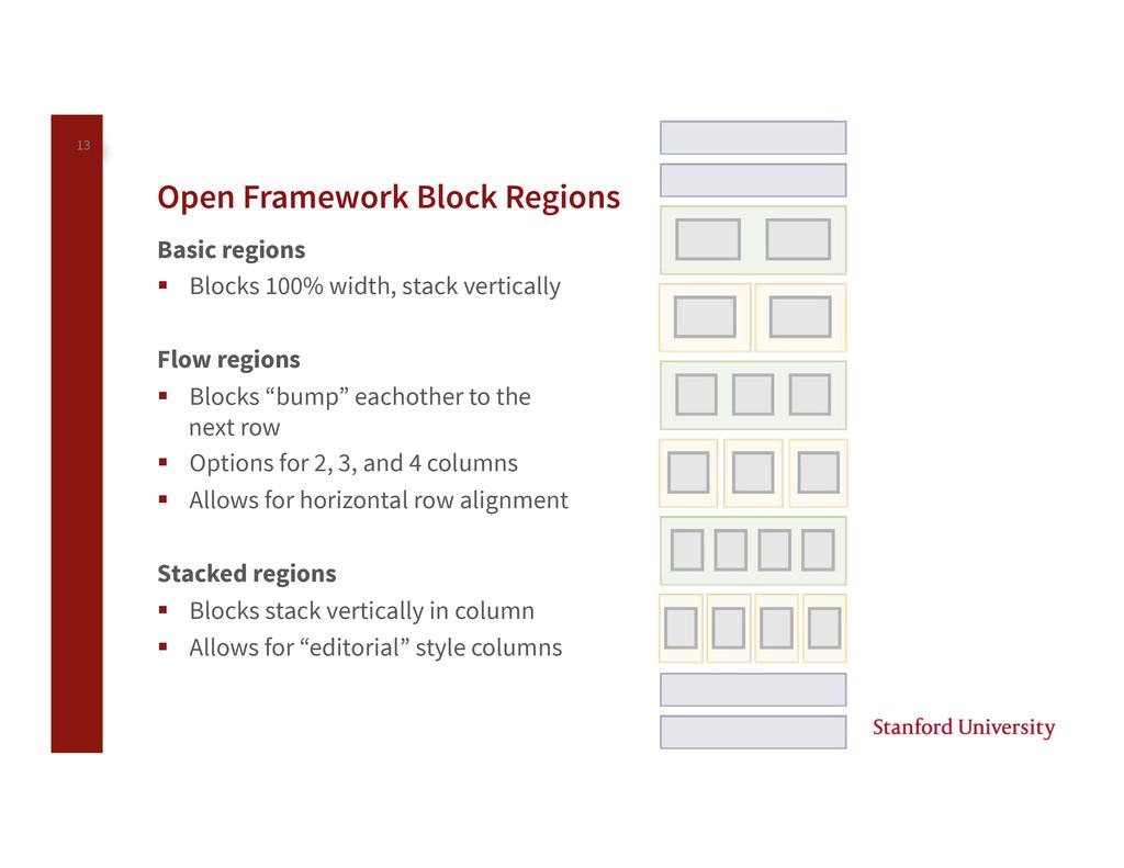 13 Open Framework Block Regions Basic regions...