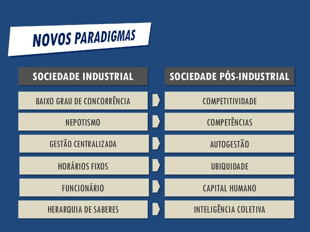 SOCIEDADE INDUSTRIAL SOCIEDADE PÓS-INDUSTRIAL B...