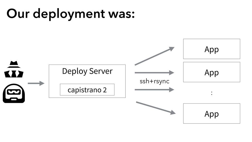Our deployment was: App App App : Deploy Server...