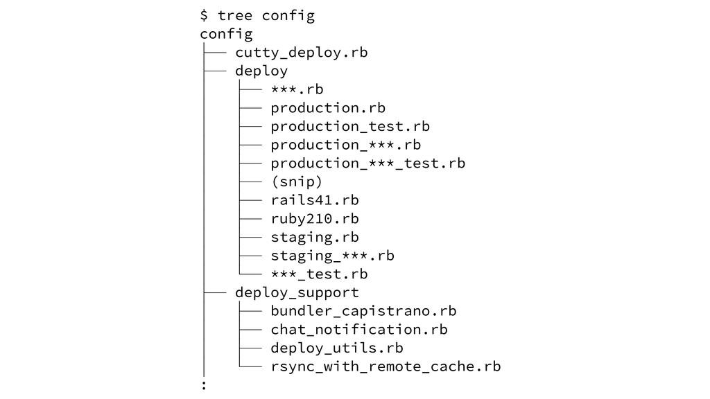 $ tree config config ├── cutty_deploy.rb ├── de...