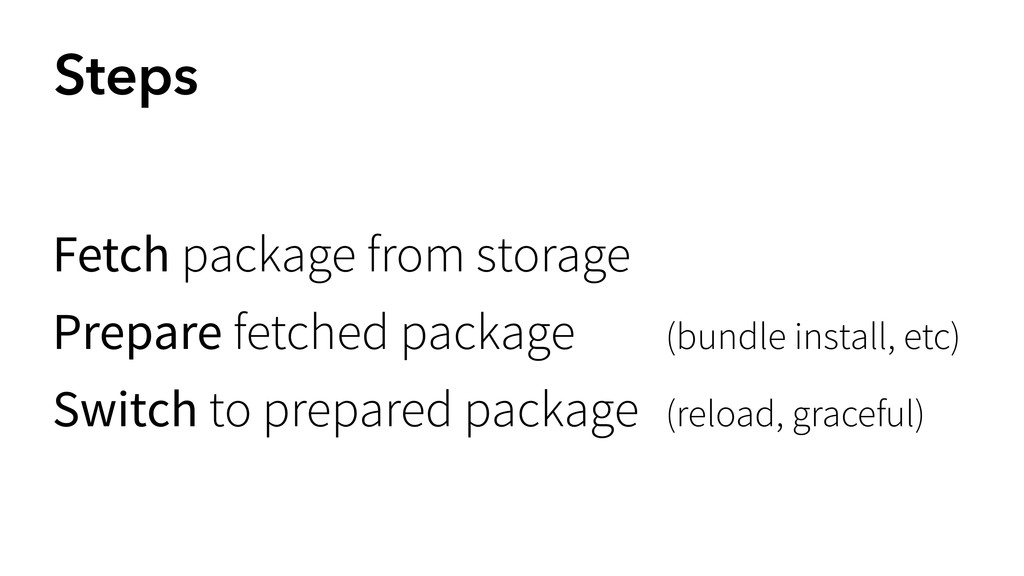 Steps Fetch package from storage Prepare fetche...