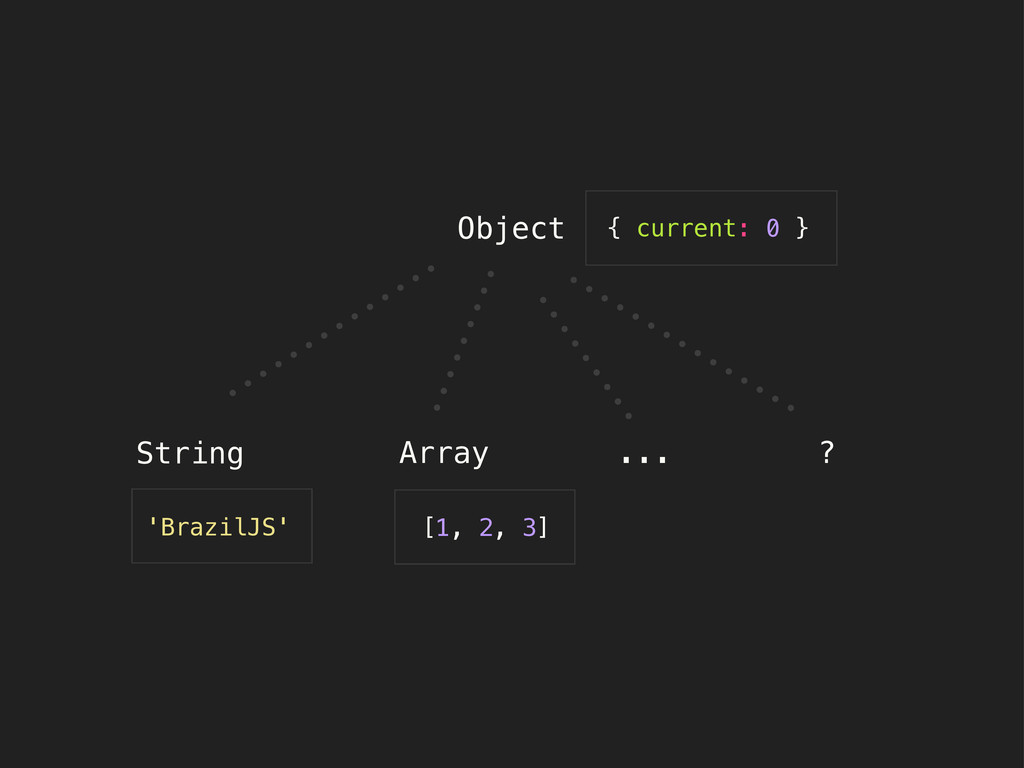 Object String 'BrazilJS' { current: 0 } Array [...
