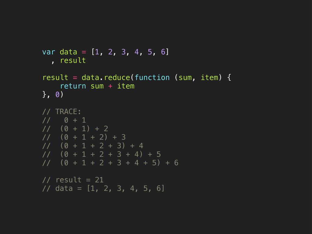 var data = [1, 2, 3, 4, 5, 6] , result result =...