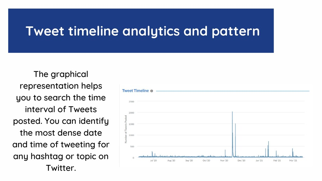 Tweet timeline analytics and pattern The graphi...