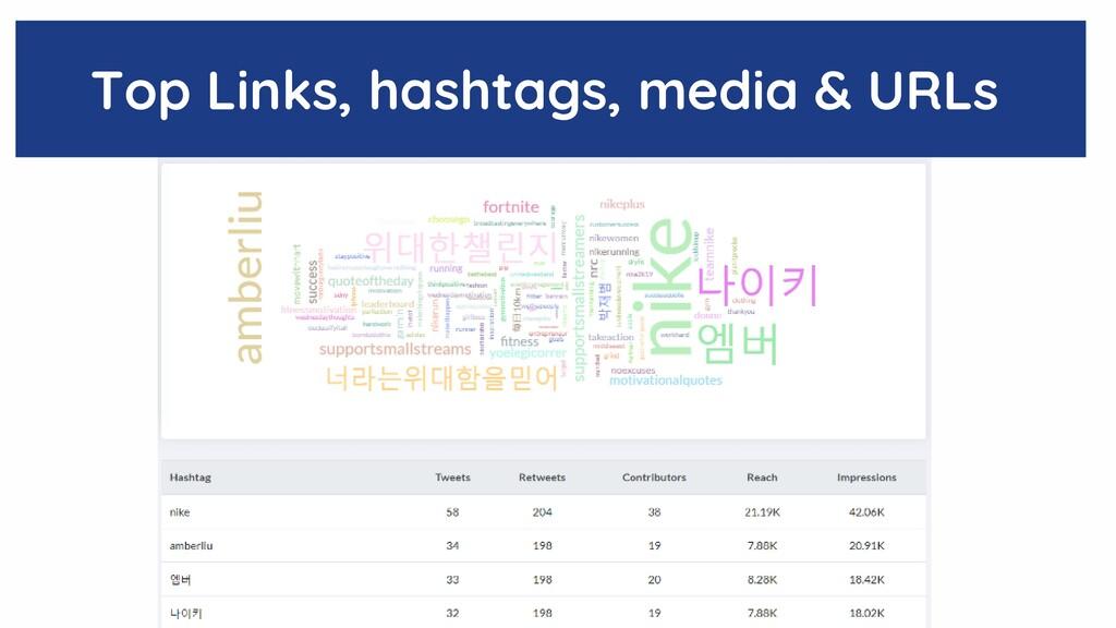Top Links, hashtags, media & URLs