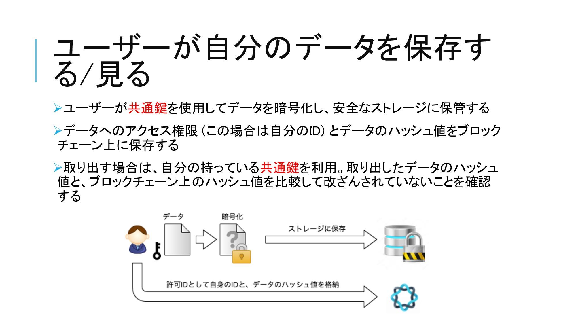 ユーザーが自分のデータを保存す る/見る Øユーザーが共通鍵を使用してデータを暗号化し、安全な...