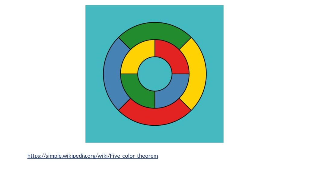 https://simple.wikipedia.org/wiki/Five_color_th...