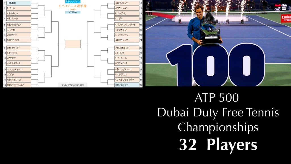 ATP 500 Dubai Duty Free Tennis Championships 32...