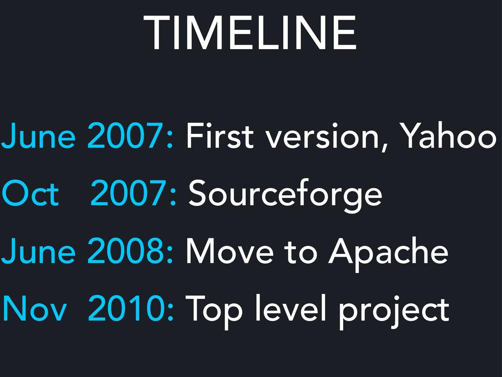TIMELINE June 2007: First version, Yahoo Oct 20...
