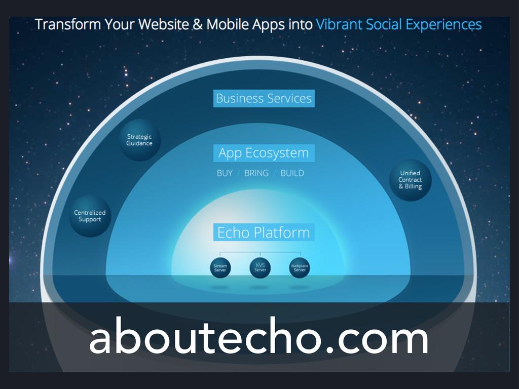 aboutecho.com