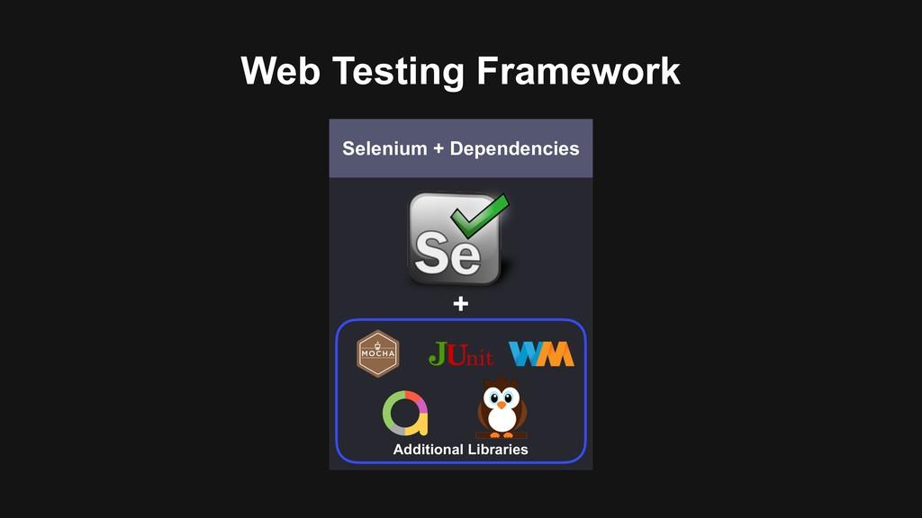 Web Testing Framework Selenium + Dependencies A...