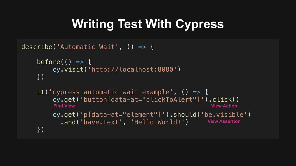 Writing Test With Cypress describe('Automatic W...