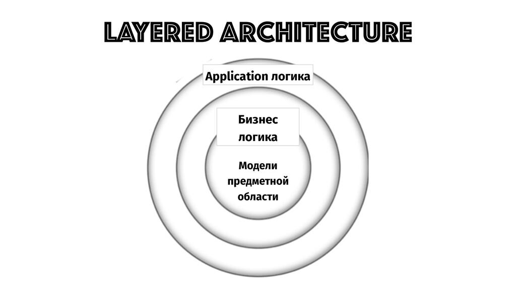Layered Architecture Модели предметной области ...