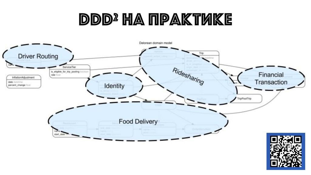 DDD2 На практике