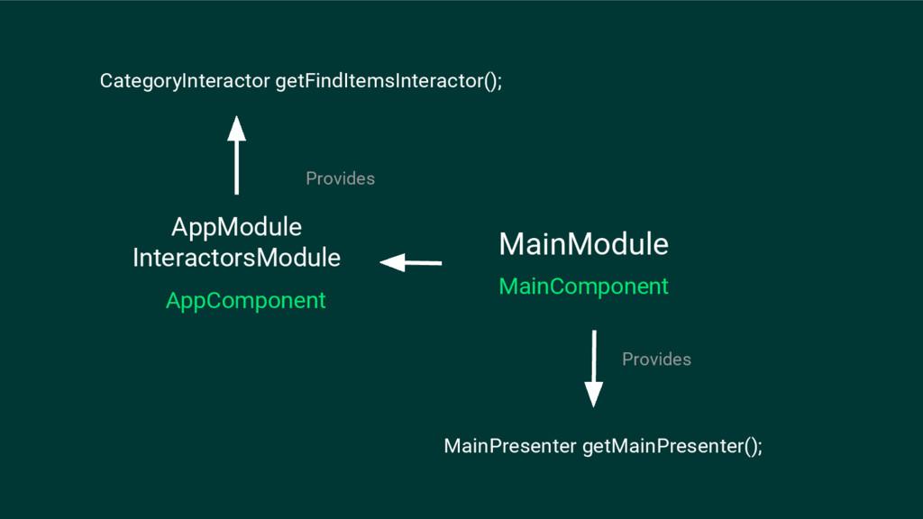 AppModule InteractorsModule AppComponent MainMo...