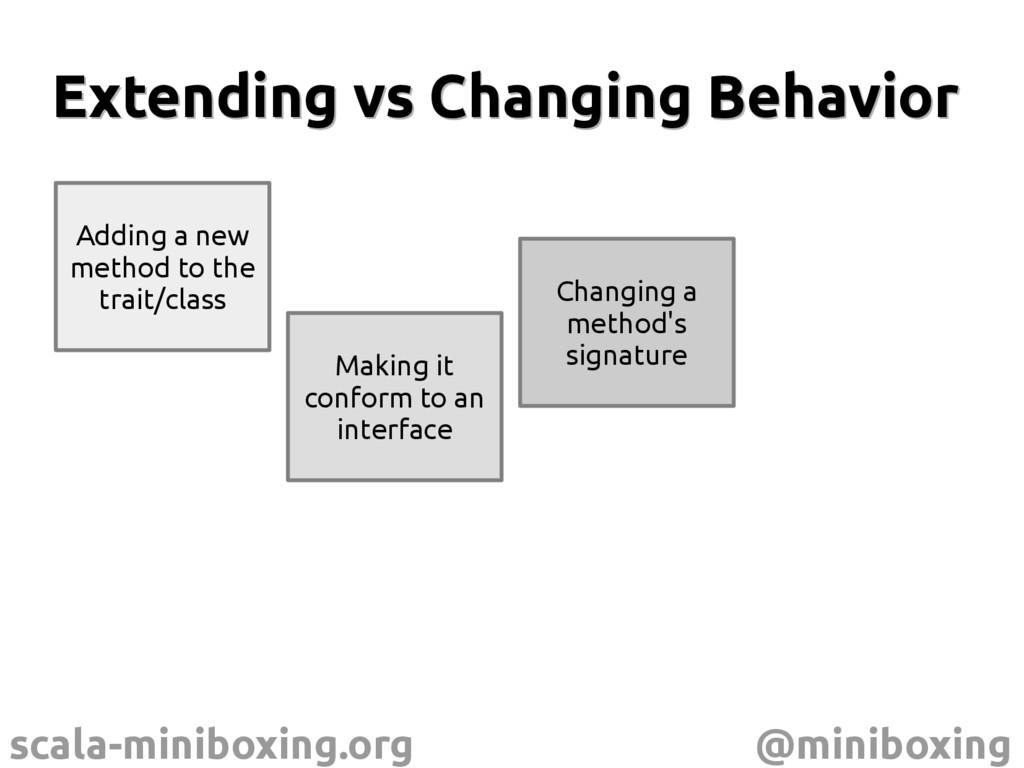 scala-miniboxing.org @miniboxing Extending vs C...