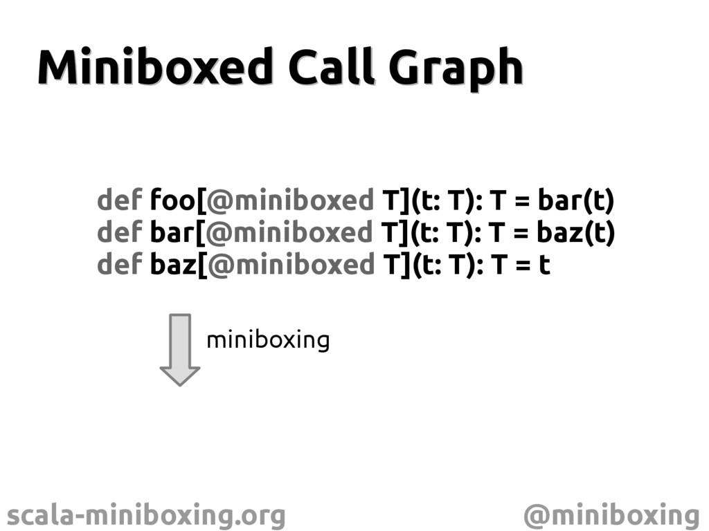 scala-miniboxing.org @miniboxing Miniboxed Call...