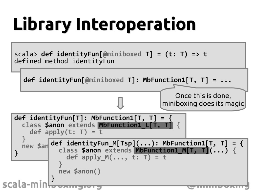 scala-miniboxing.org @miniboxing Library Intero...