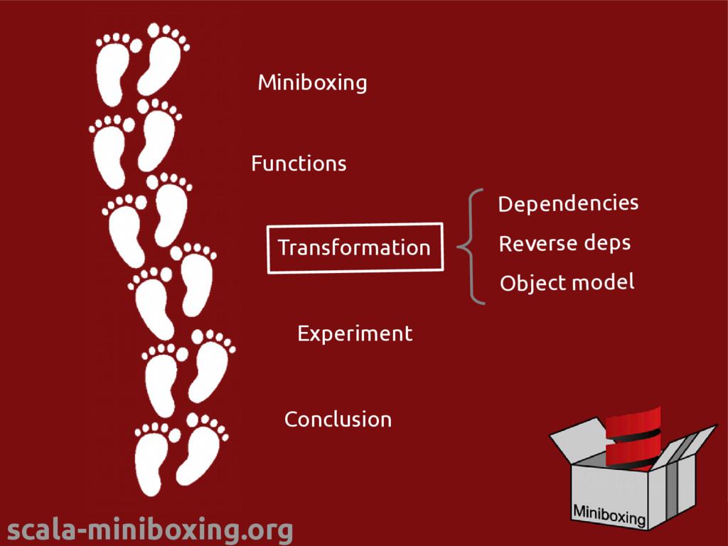 scala-miniboxing.org @miniboxing Functions Tran...