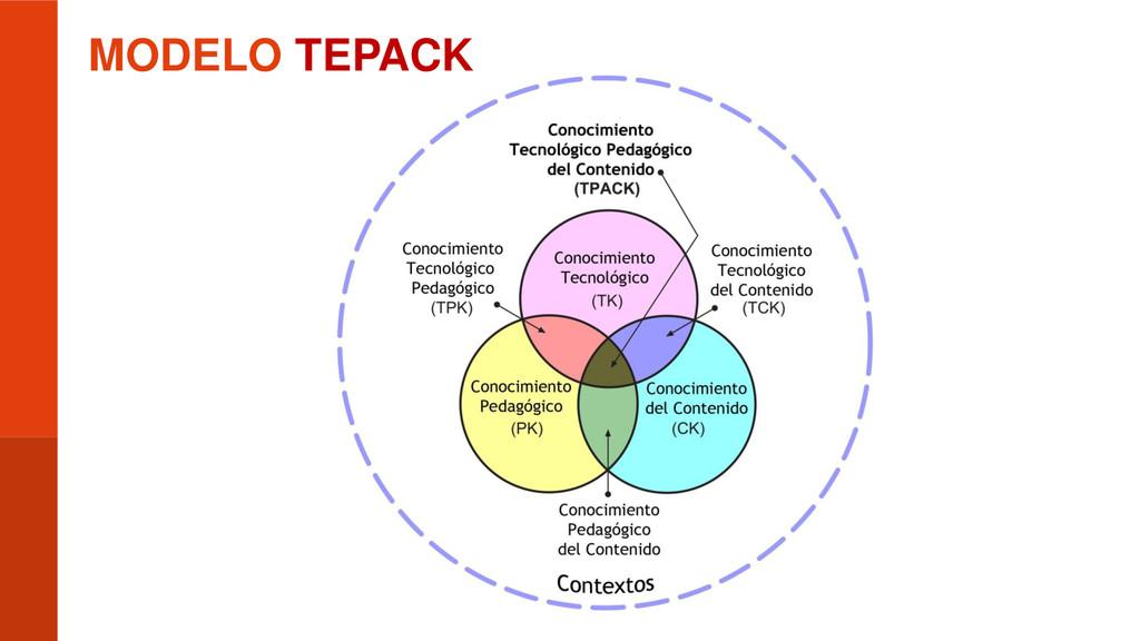 MODELO TEPACK