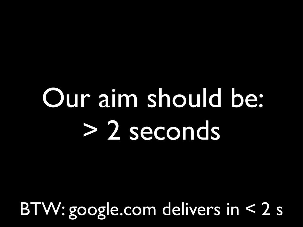 Our aim should be: > 2 seconds BTW: google.com ...
