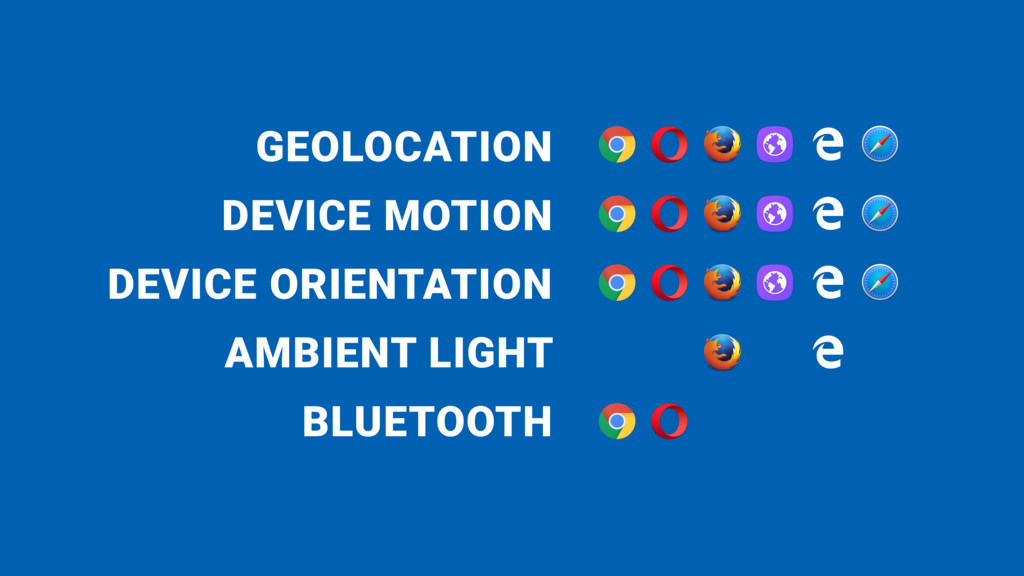 GEOLOCATION