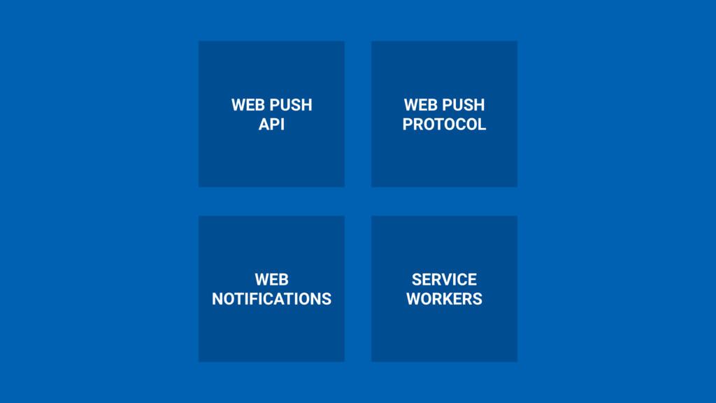WEB PUSH  API WEB PUSH  PROTOCOL SERVICE WORK...