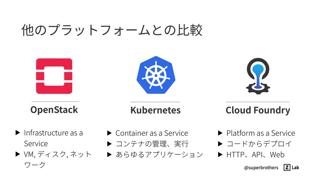 @superbrothers 他のプラットフォームとの⽐較 ▶ Infrastructure ...