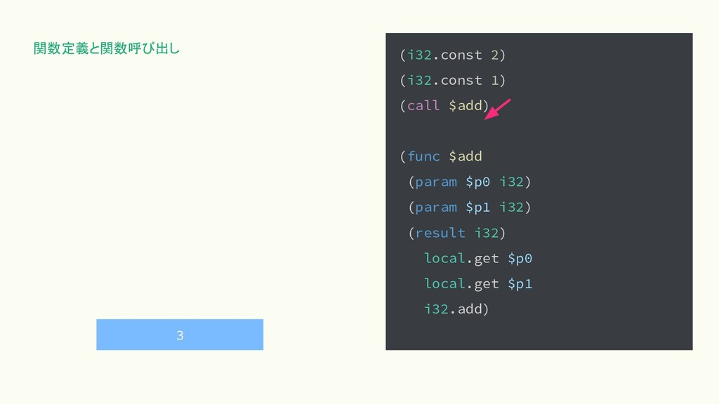 関数定義と関数呼び出し (i32.const 2) (i32.const 1) (call $...