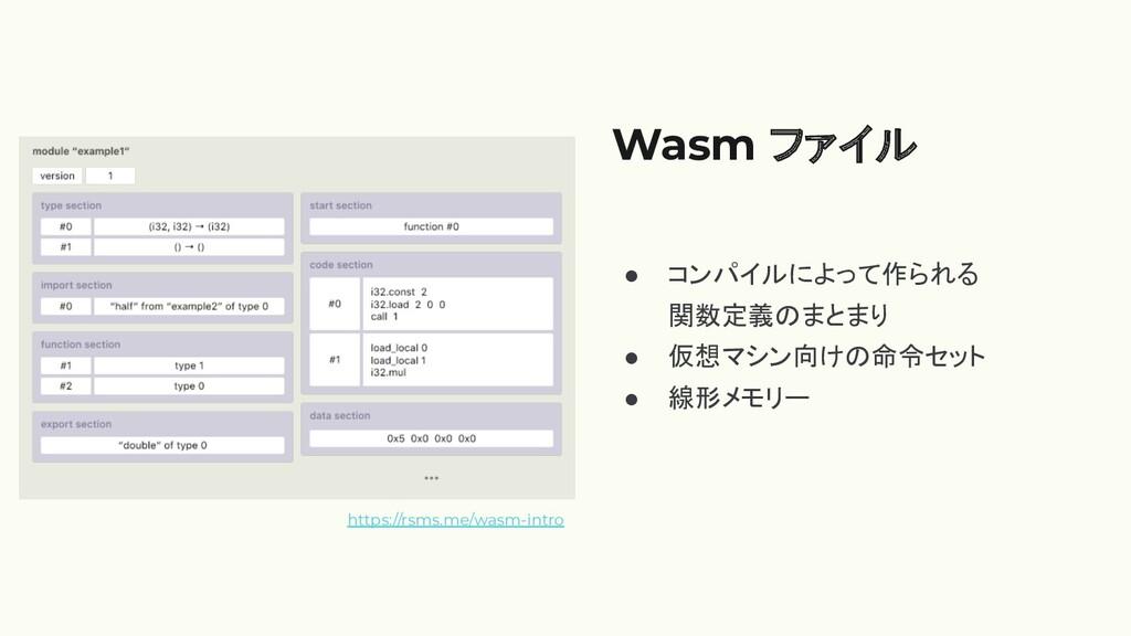 ● コンパイルによって作られる 関数定義のまとまり ● 仮想マシン向けの命令セット ● 線形メ...