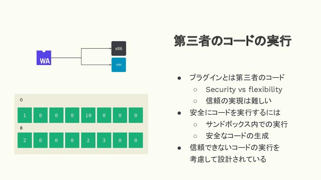 ● プラグインとは第三者のコード ○ Security vs flexibility ○ 信頼の...
