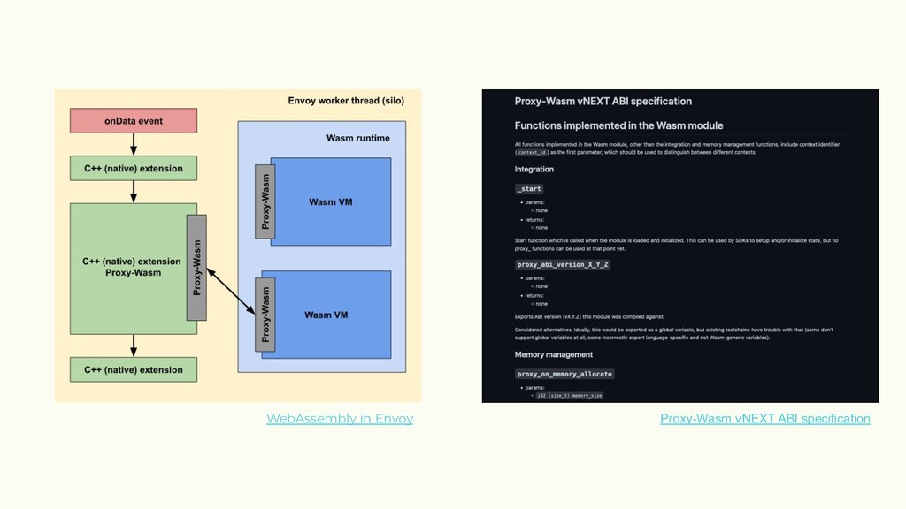 WebAssembly in Envoy Proxy-Wasm vNEXT ABI speci...