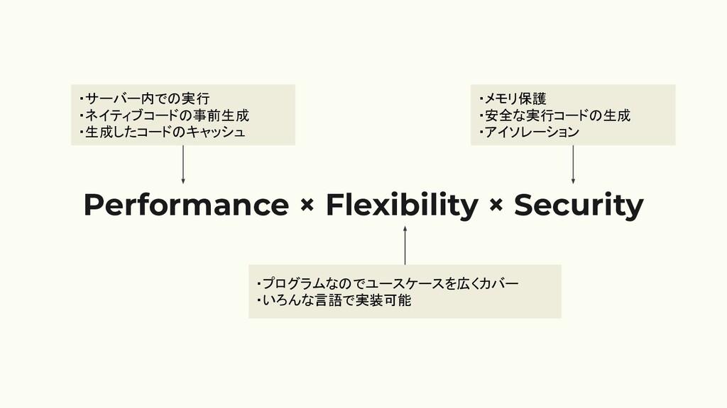 Performance × Flexibility × Security ・サーバー内での実行...